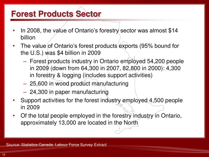 Forest Products Sector