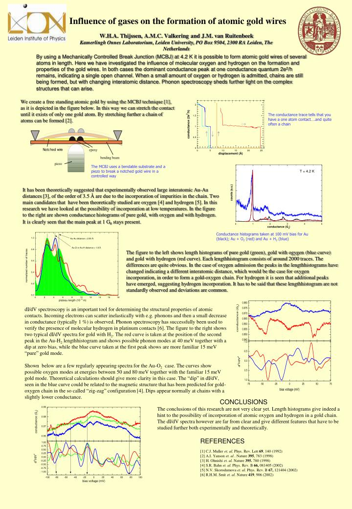 Influence of gases on the formation of atomic gold wires