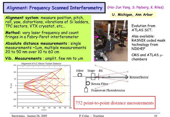 Alignment: Frequency Scanned Interferometry