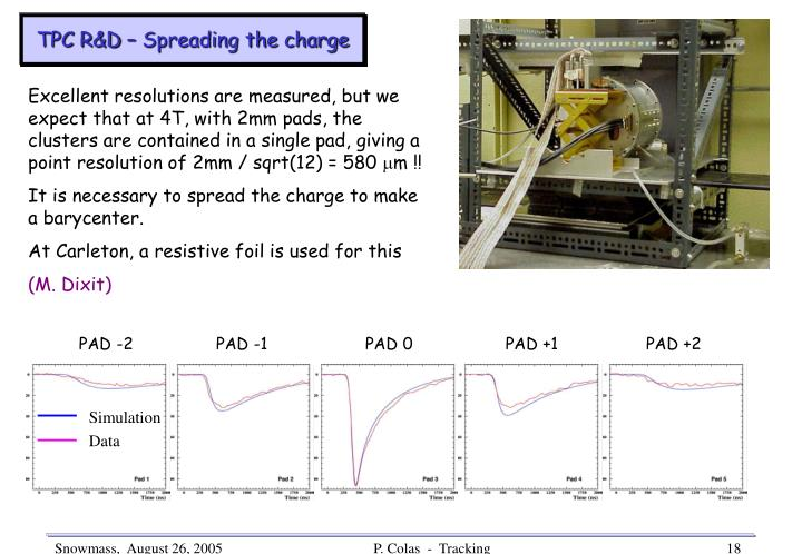 TPC R&D – Spreading the charge
