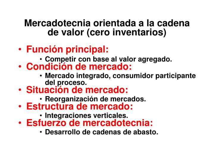 Mercadotecnia orientada a la cadena de valor (cero inventarios)