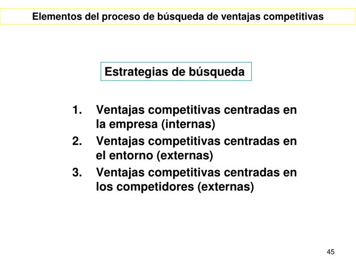 Ventajas competitivas centradas en la empresa (internas)