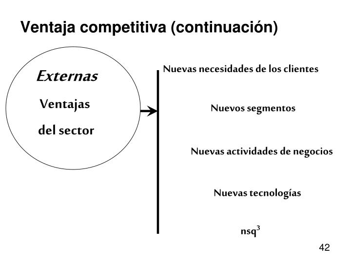 Ventaja competitiva (continuación)