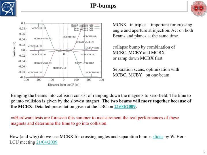 Ip bumps