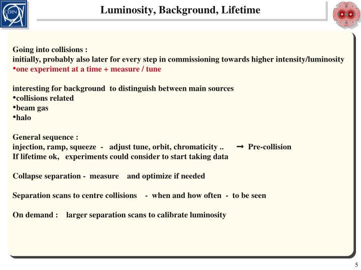 Luminosity, Background, Lifetime
