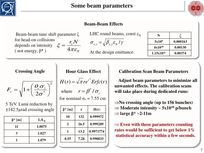 Some beam parameters
