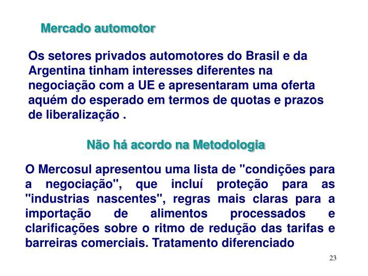 Mercado automotor