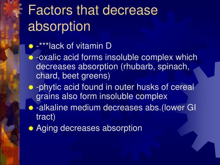 Factors that decrease absorption