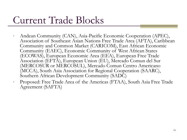 Current Trade Blocks