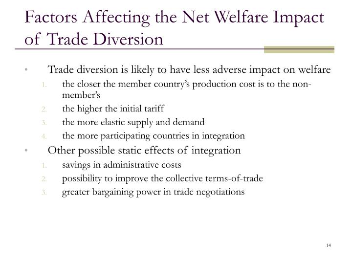 Factors Affecting the Net Welfare Impact of Trade Diversion