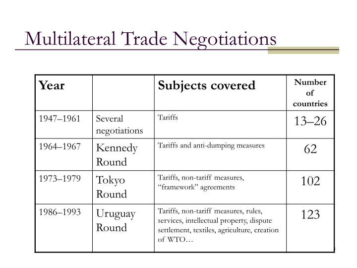 Multilateral trade negotiations