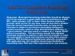 macta s competitive franchising policy cont