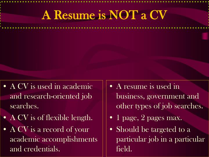 A CV is used in academic and research-oriented job searches.