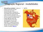 integra o regional modalidades
