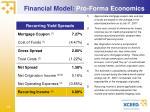financial model pro forma economics
