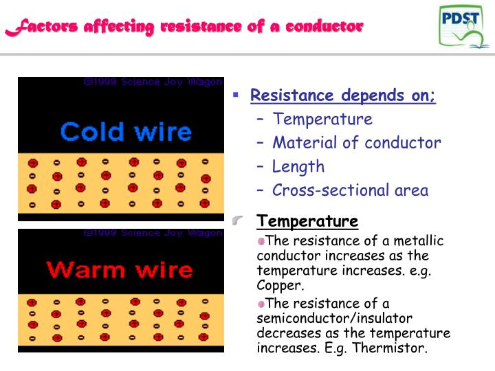 Factors affecting resistance of a conductor