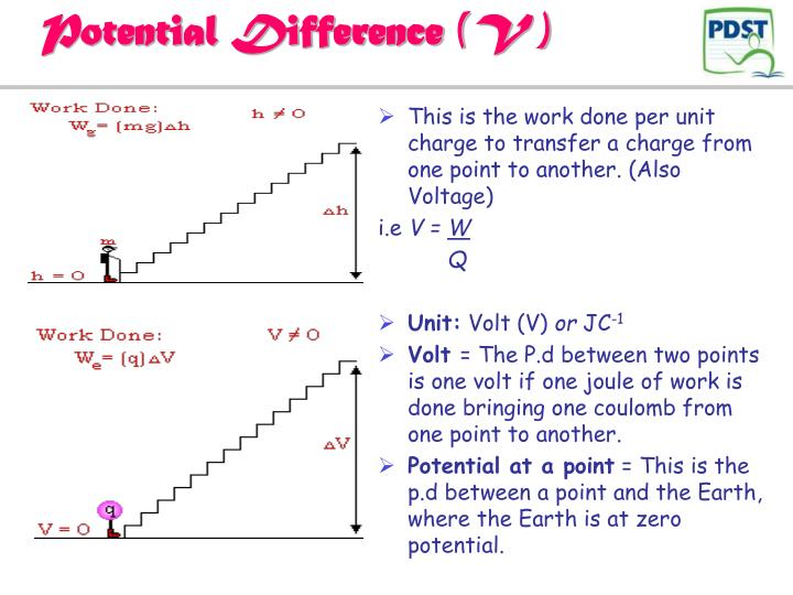 Potential difference v