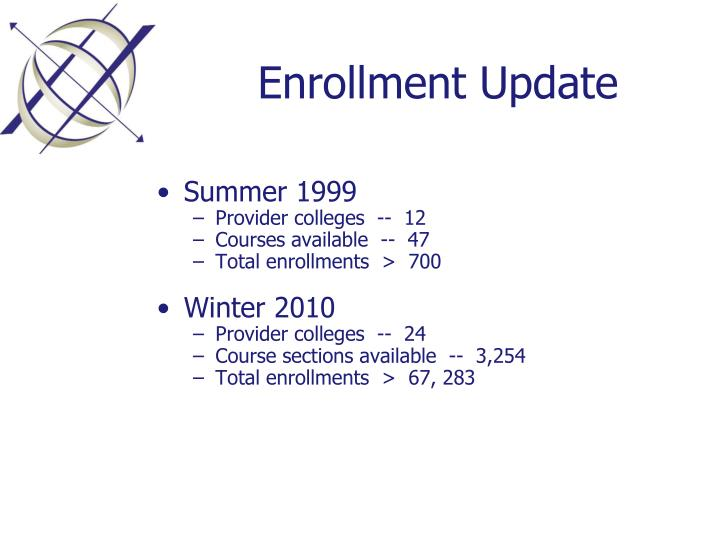 Enrollment Update