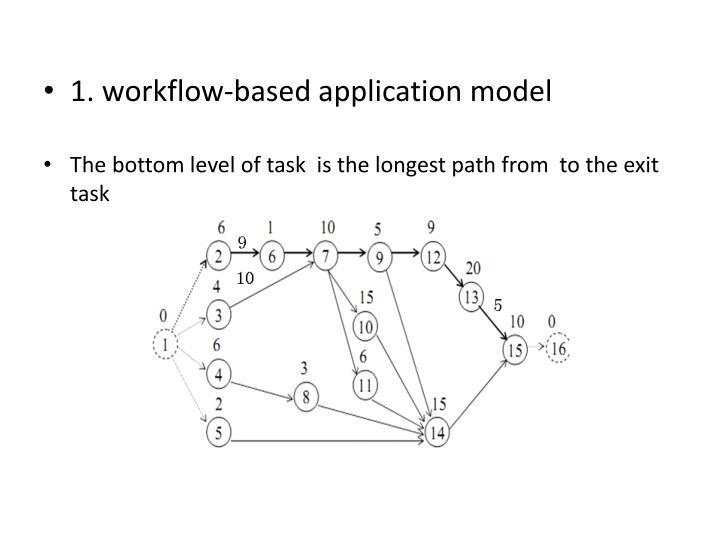 1. workflow-based application model