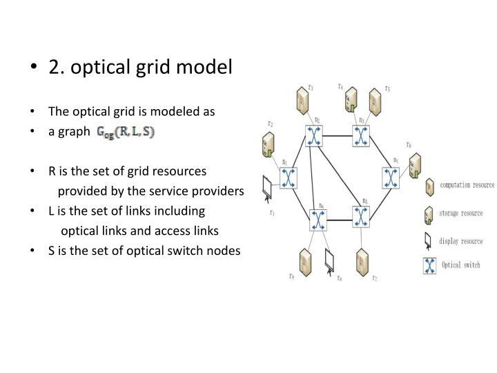 2. optical grid model