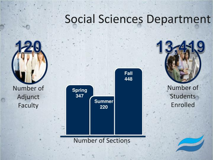 Social sciences department