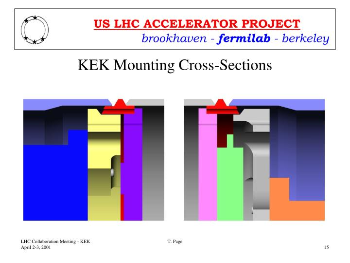 KEK Mounting Cross-Sections