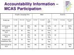 accountability information mcas participation