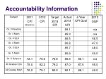 accountability information