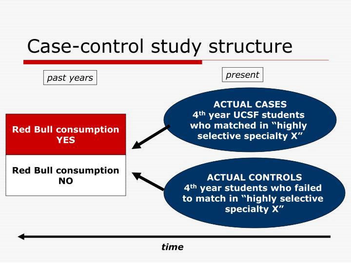 Case-control study structure