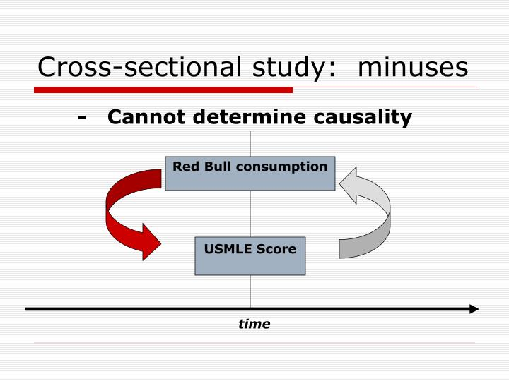 Cross-sectional study:  minuses