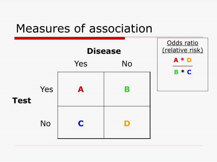 Measures of association