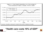 total health spending as pct gdp