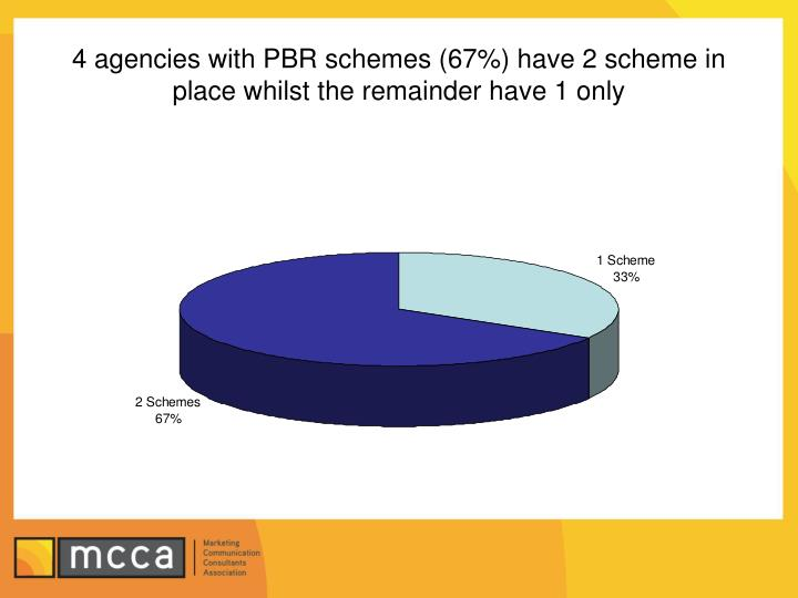 4 agencies with PBR schemes (67%) have 2 scheme in place whilst the remainder have 1 only