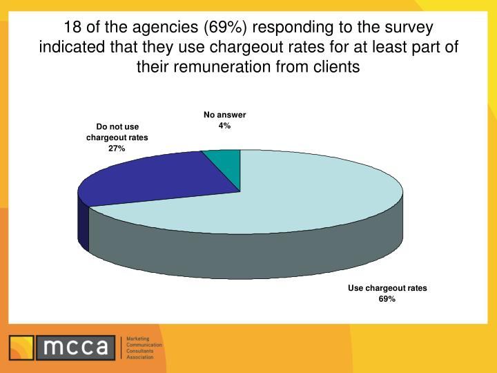 18 of the agencies (69%) responding to the survey indicated that they use chargeout rates for at least part of their remuneration from clients