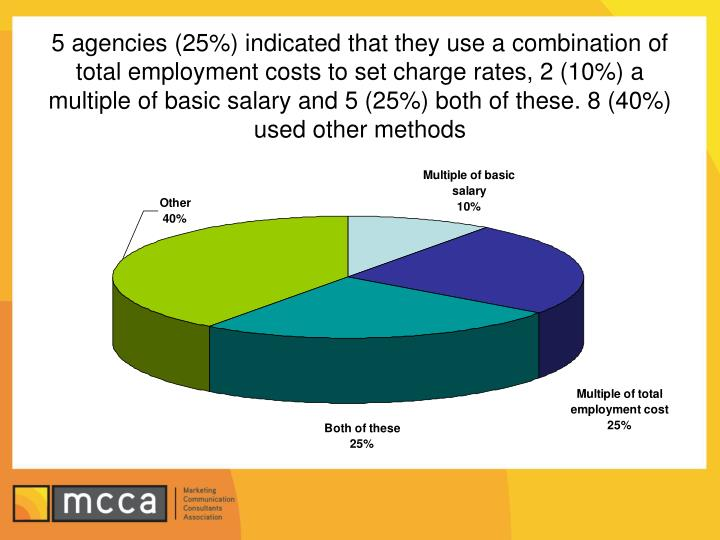 5 agencies (25%) indicated that they use a combination of total employment costs to set charge rates, 2 (10%) a multiple of basic salary and 5 (25%) both of these. 8 (40%) used other methods