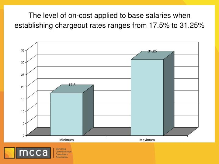 The level of on-cost applied to base salaries when establishing chargeout rates ranges from 17.5% to 31.25%