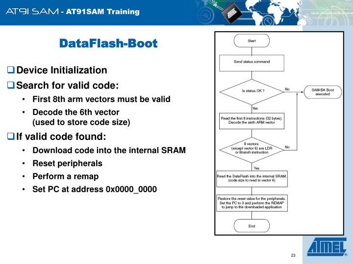 DataFlash-Boot
