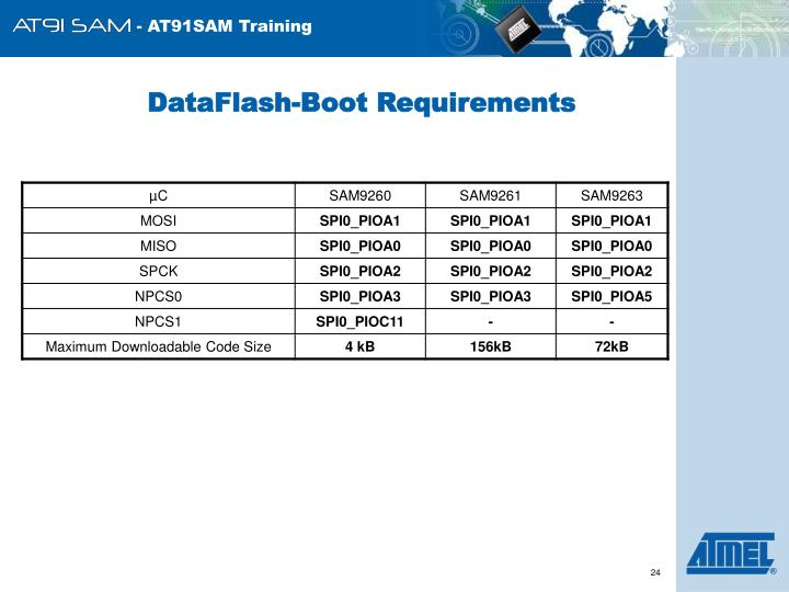 DataFlash-Boot Requirements