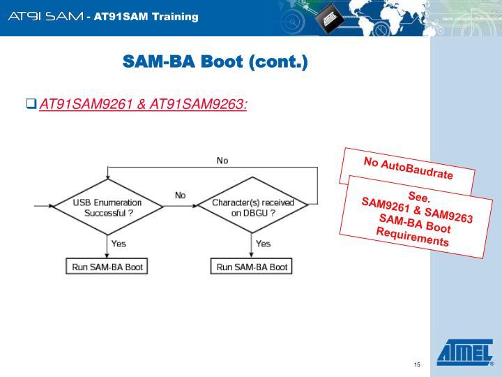 SAM-BA Boot (cont.)