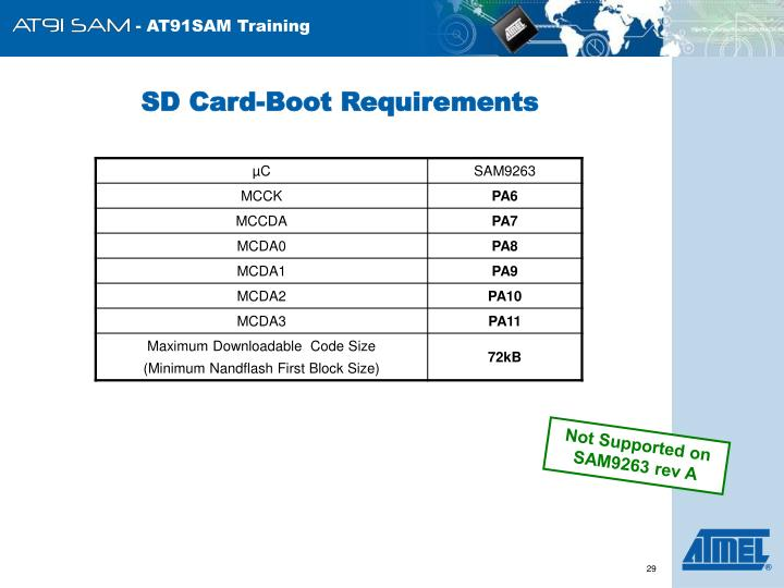 SD Card-Boot Requirements