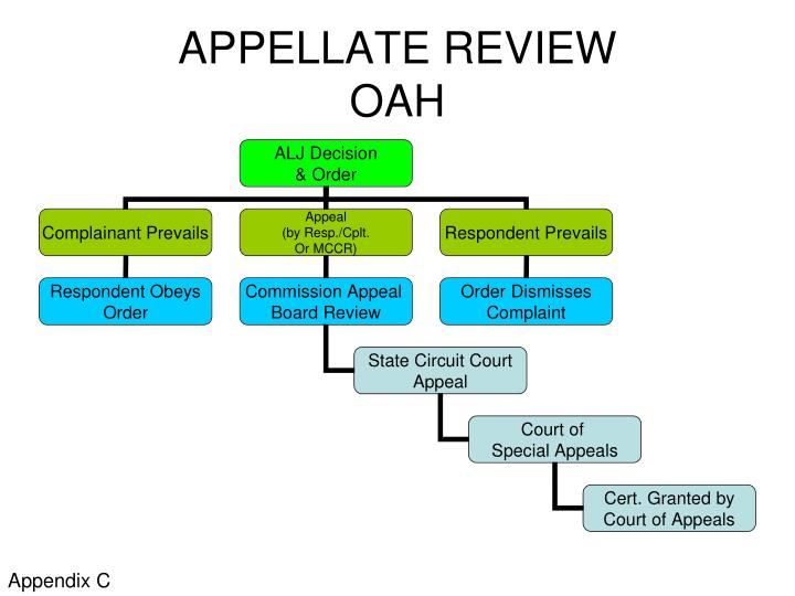 Appellate review oah