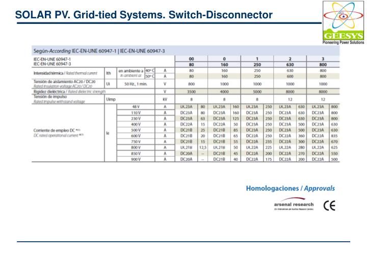 SOLAR PV. Grid-tied Systems. Switch-Disconnector