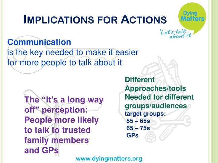 Implications for Actions