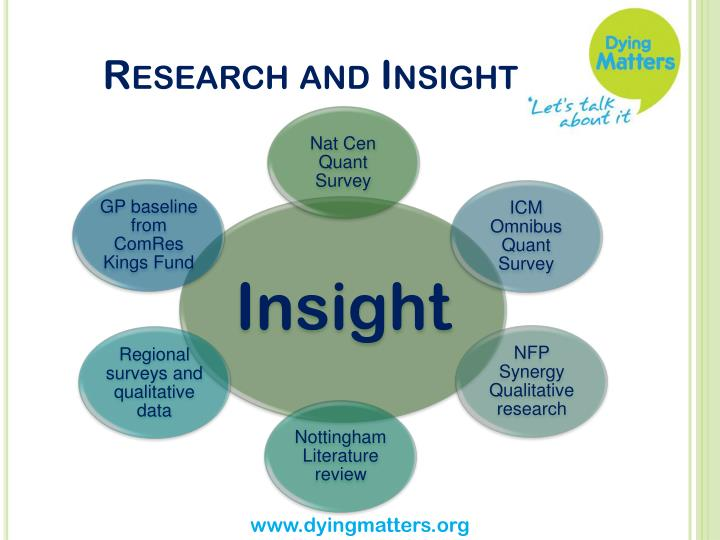Research and Insight