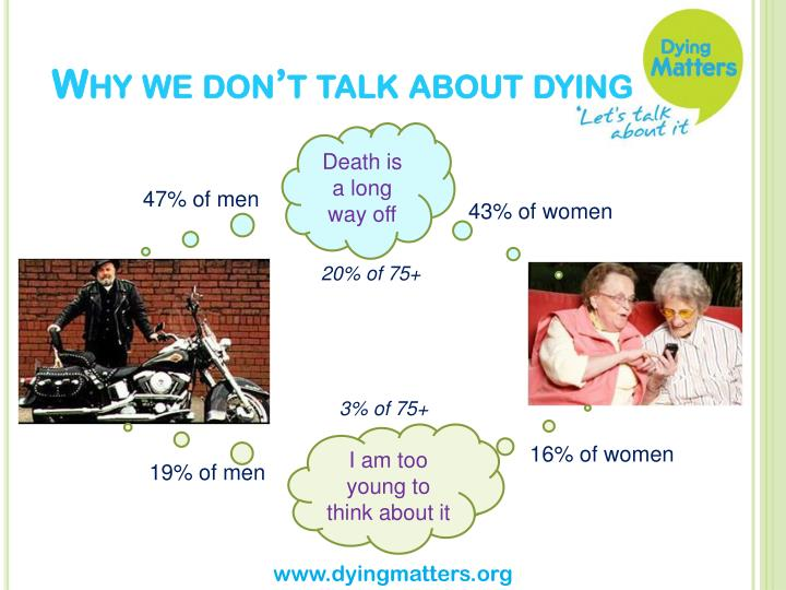 Why we don't talk about dying