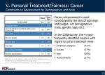 v personal treatment fairness career constraints to advancement by demographics and work