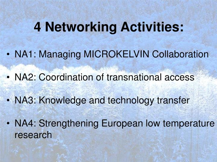 4 Networking Activities: