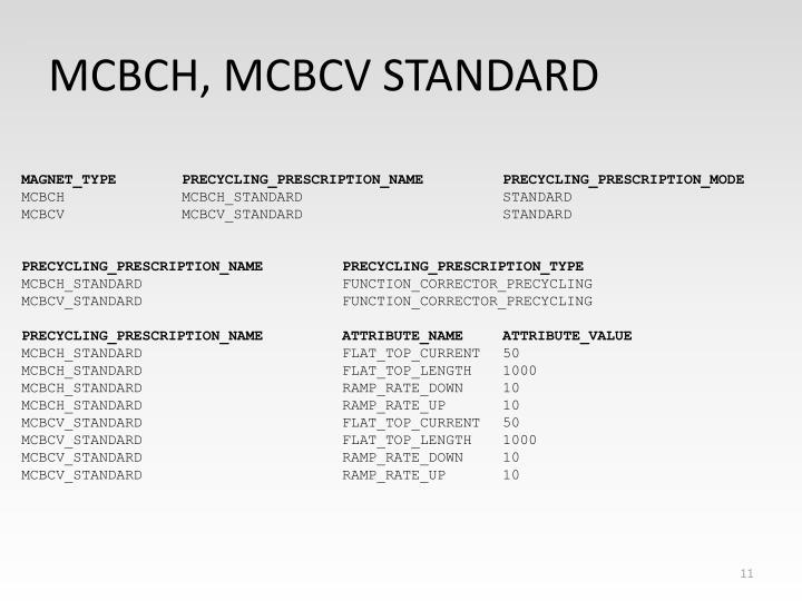 MCBCH, MCBCV STANDARD