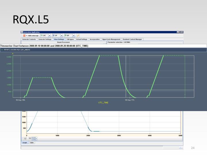 RQX.L5