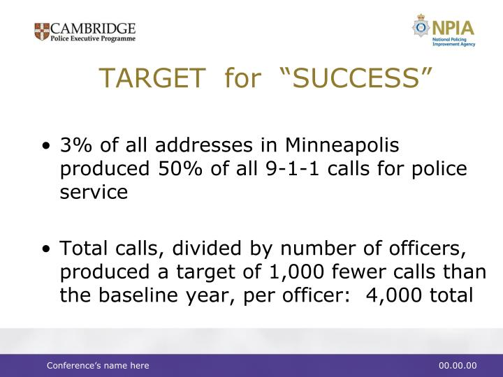 """TARGET  for  """"SUCCESS"""""""
